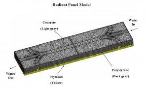 Credentials-RadiantPanelModel