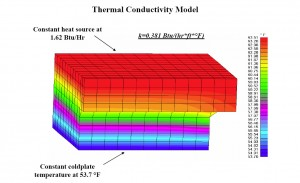 Credentials-ThermalConductivityModel