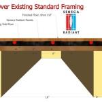SRT Rubber Panel Install - Standard Framing