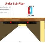 SRT Rubber Panel Install - Under Sub-floor